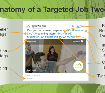 targeted job tweet optimization