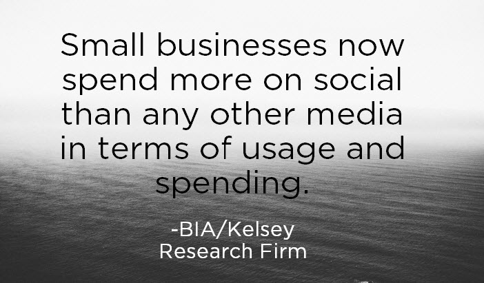 Small Business Social Spend