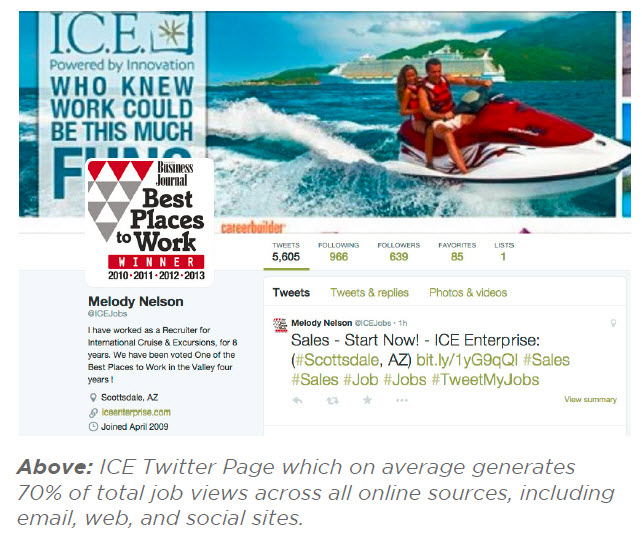 ICE case study twitter recruiting tweetmyjobs