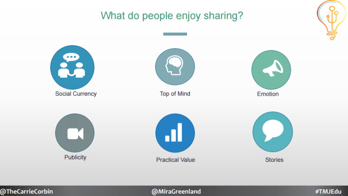 what-do-people-enjoy-sharing-on-social-media-employer-branding