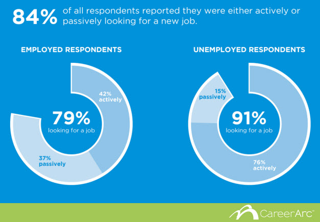 questionnaire on employee branding Based on the results of 661 questionnaires returned from a sample of   moreover, internal branding and employee brand commitment and behavior  differ.