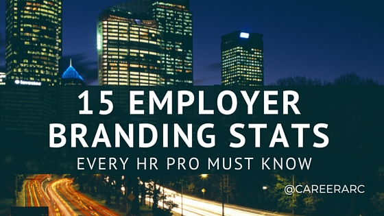 employer branding stats hr