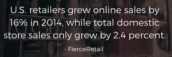 online retail growth sales