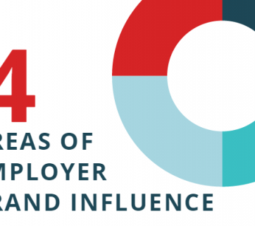 areas employer brand