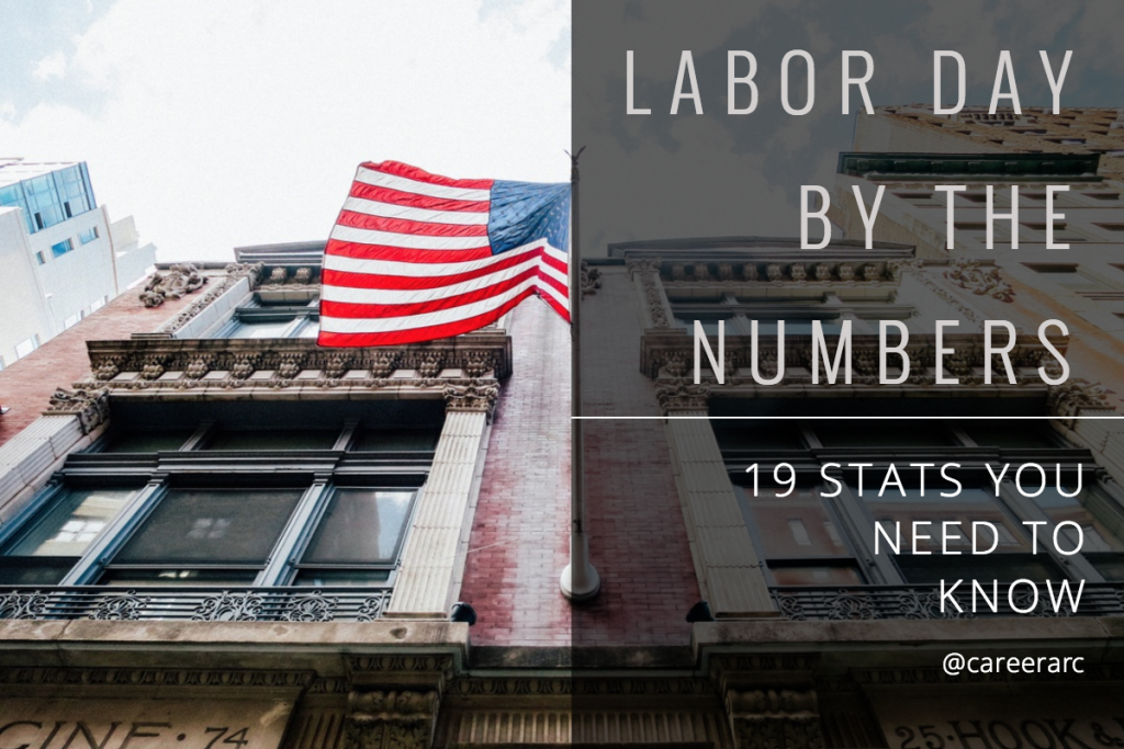 labor day by numbers