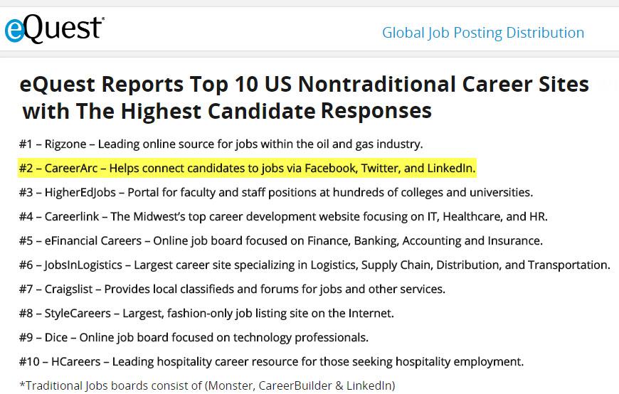 equest careerarc top career site