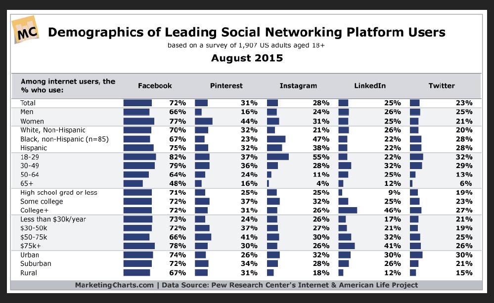 facebook sourcing diversity