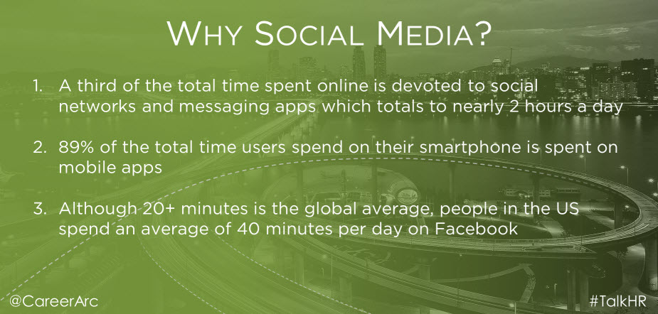 Social Media Recruiting Stats