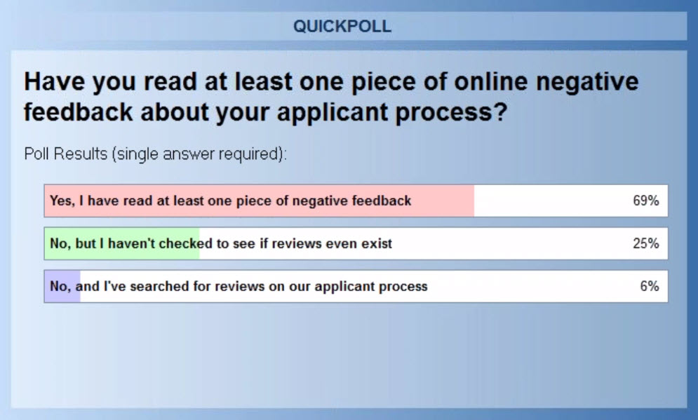 careerarc applicant feedback poll