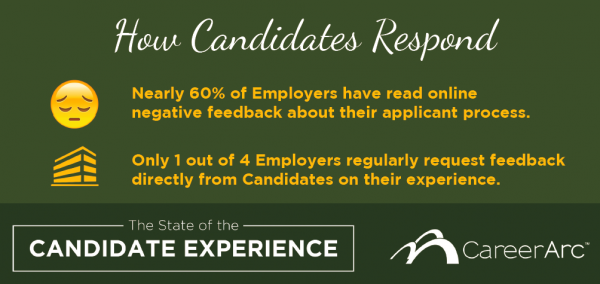 candidate experience study employer feedback
