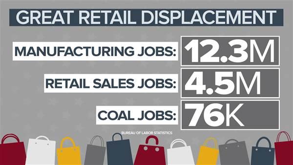 coal vs retail jobs
