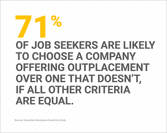 statistic showing job seekers prefer companies that offer outplacement